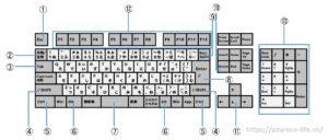 keyboard-key