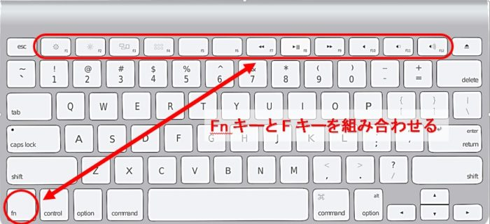 Fn-key-note-PC