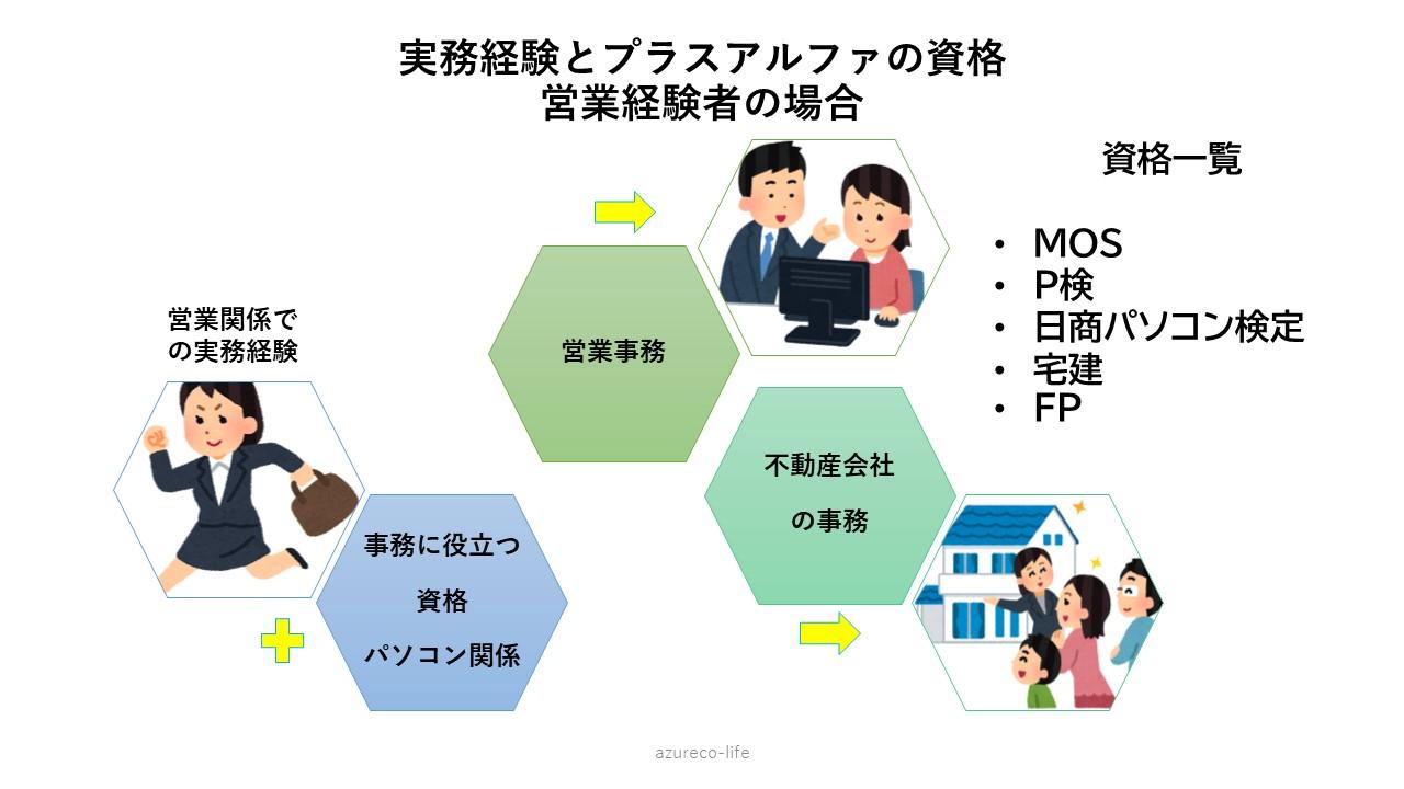 転職と資格02-img